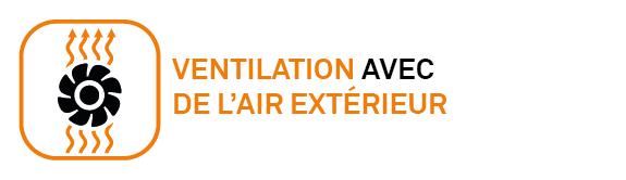 Ventilation de l'air